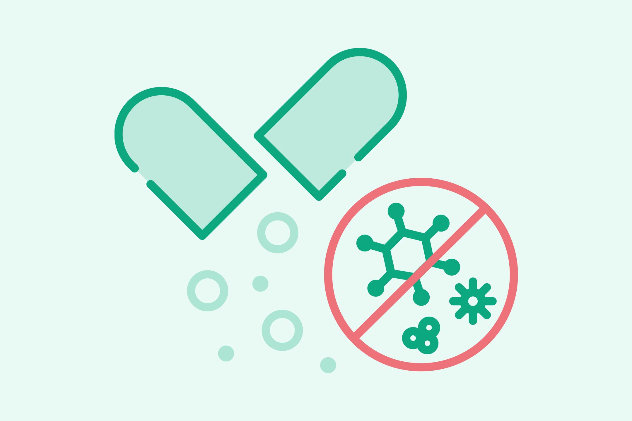 AMBOSS Medizin Blog Antibiotika Antibiotikaresistenzen ABR