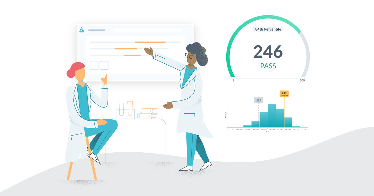 An illustration depicting two doctors look at the score report from the AMBOSS USMLE® Step 1 Self-Assessment.